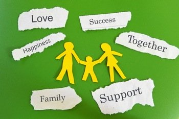 Strong Families are built on positive communication.